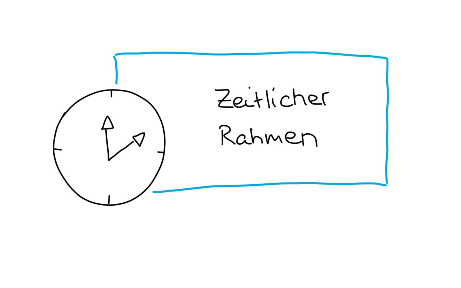 Evaluation zeitlicher Rahmen Uhr